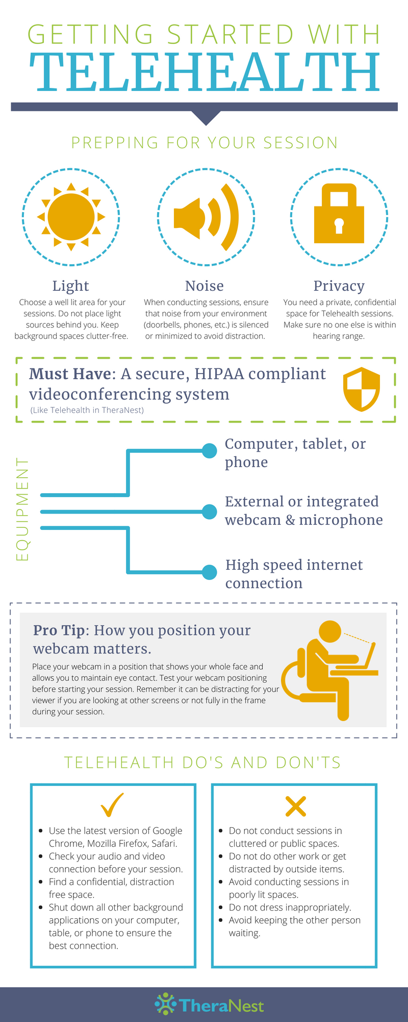 Telehealth Infographic - TheraNest Blog
